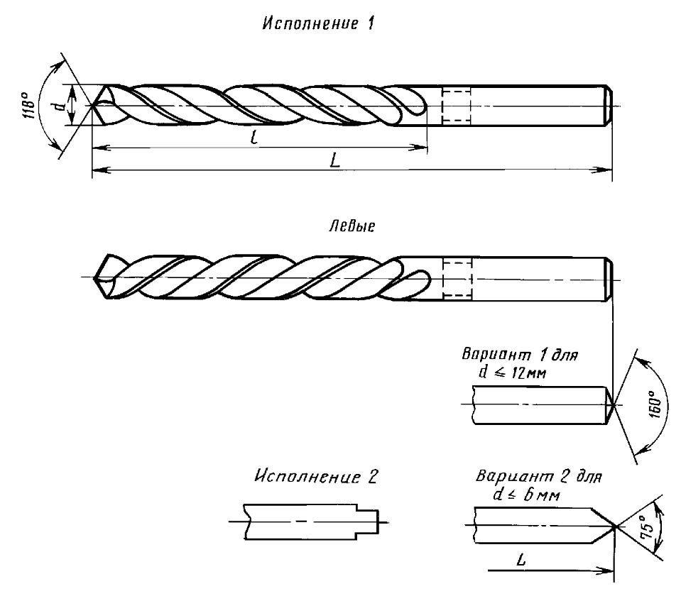 Рисунок 2 Спиральное сверло средней серии по ГОСТ 10902